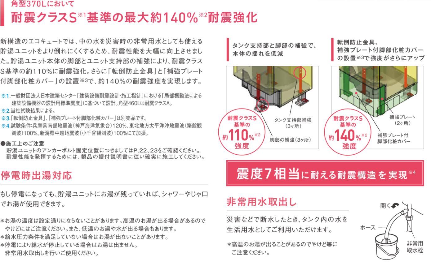 エコキュート本体と設置工事(ダイキン370Lフルオート/パワフル高圧)