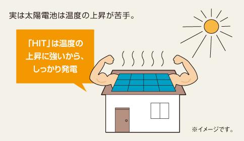 太陽光の設置工事(戸建て住宅屋根)
